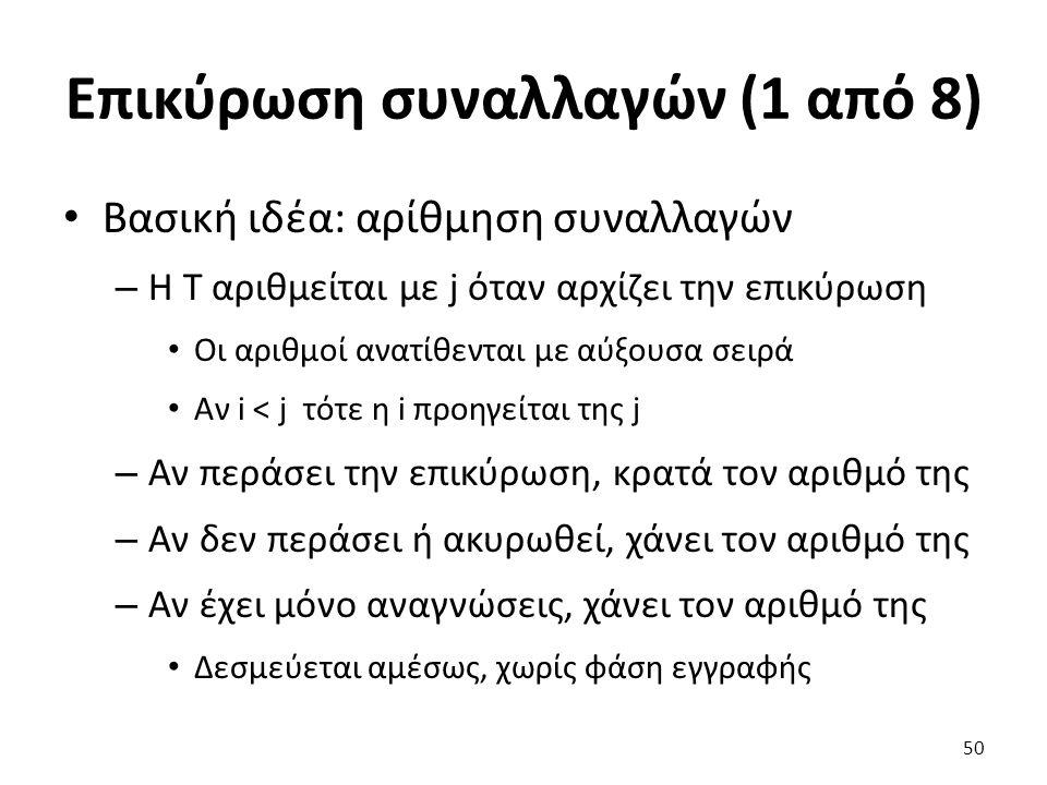 Επικύρωση συναλλαγών (1 από 8)