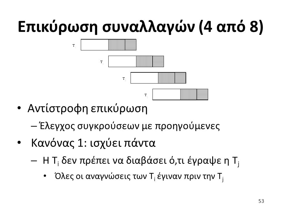 Επικύρωση συναλλαγών (4 από 8)