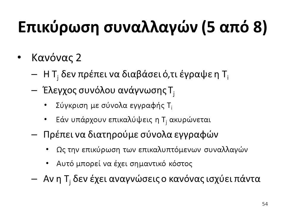 Επικύρωση συναλλαγών (5 από 8)