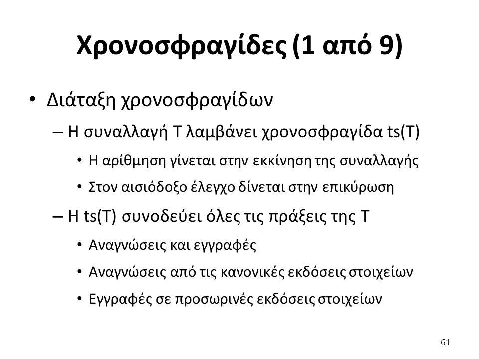 Χρονοσφραγίδες (1 από 9) Διάταξη χρονοσφραγίδων