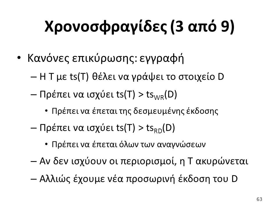 Χρονοσφραγίδες (3 από 9) Κανόνες επικύρωσης: εγγραφή