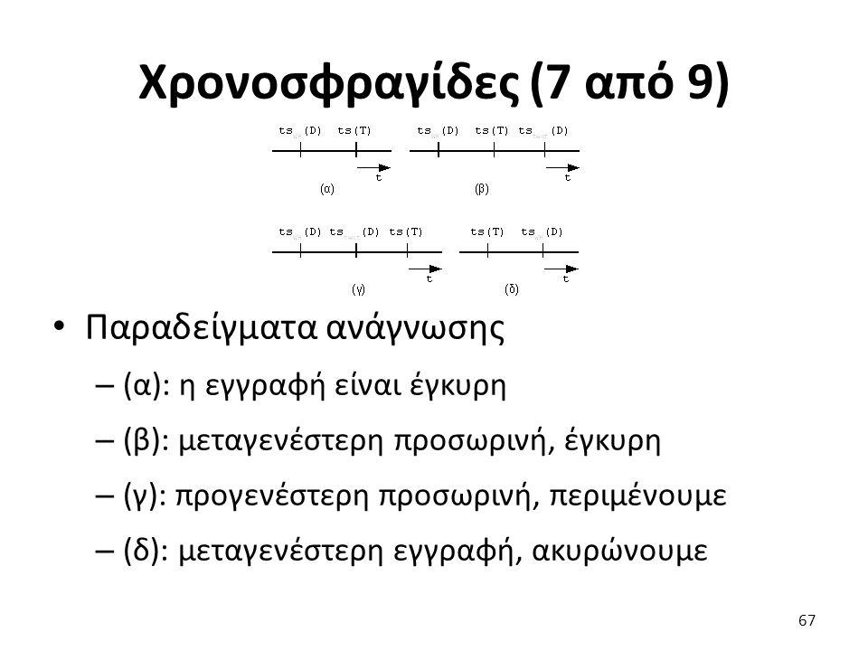Χρονοσφραγίδες (7 από 9) Παραδείγματα ανάγνωσης