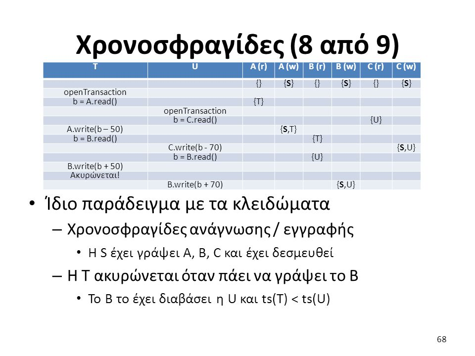 Χρονοσφραγίδες (8 από 9) Ίδιο παράδειγμα με τα κλειδώματα