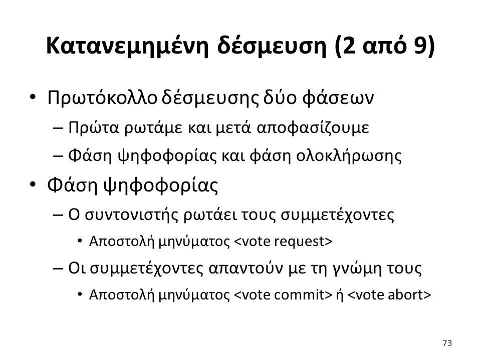 Κατανεμημένη δέσμευση (2 από 9)