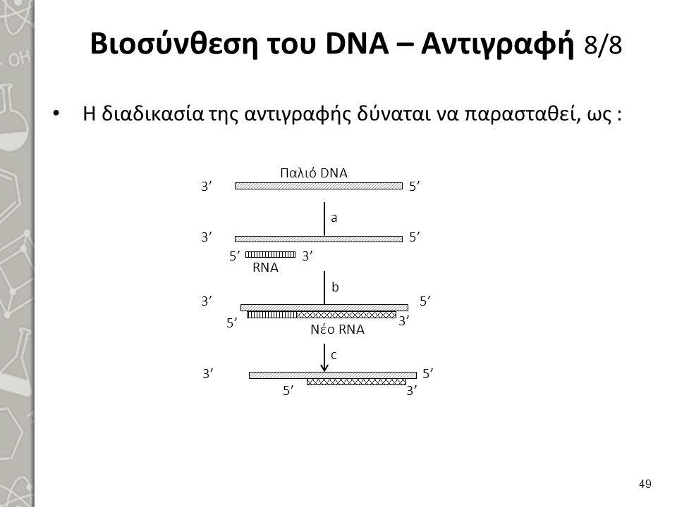 Βιοσύνθεση RNA - Μεταγραφή