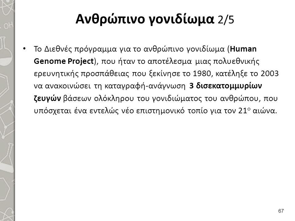 Karyotype , από Klutzy , διαθέσιμο ως κοινό κτήμα