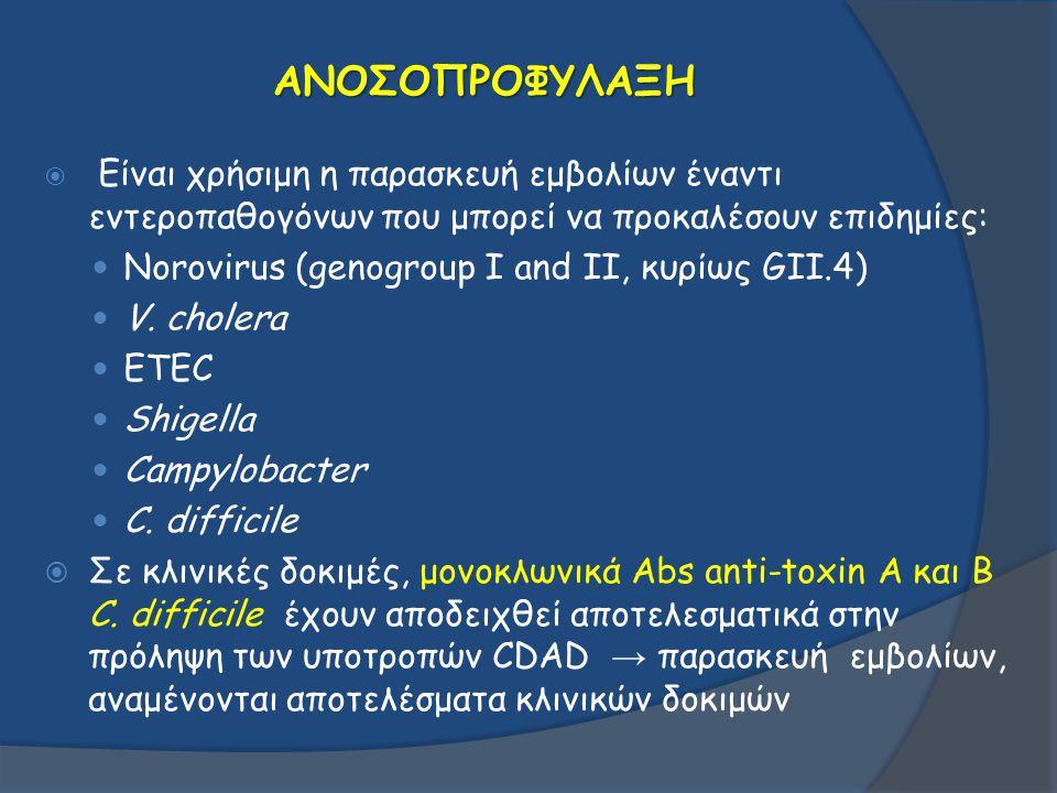 ΑΝΟΣΟΠΡΟΦΥΛΑΞΗ Norovirus (genogroup I and II, κυρίως GII.4) V. cholera