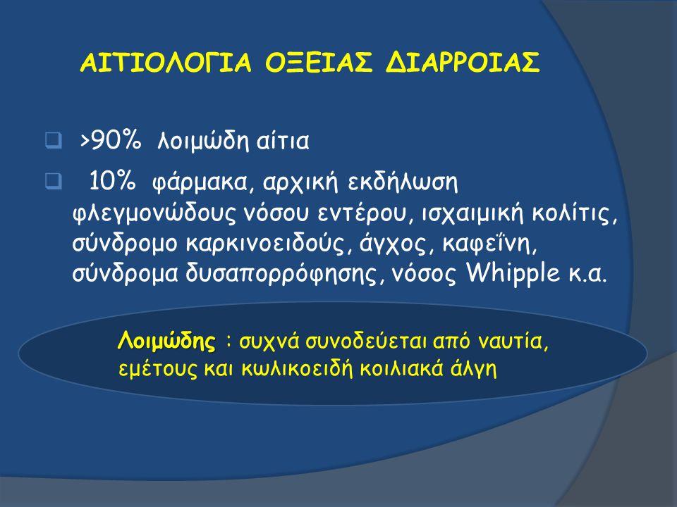 ΑΙΤΙΟΛΟΓΙΑ ΟΞΕΙΑΣ ΔΙΑΡΡΟΙΑΣ