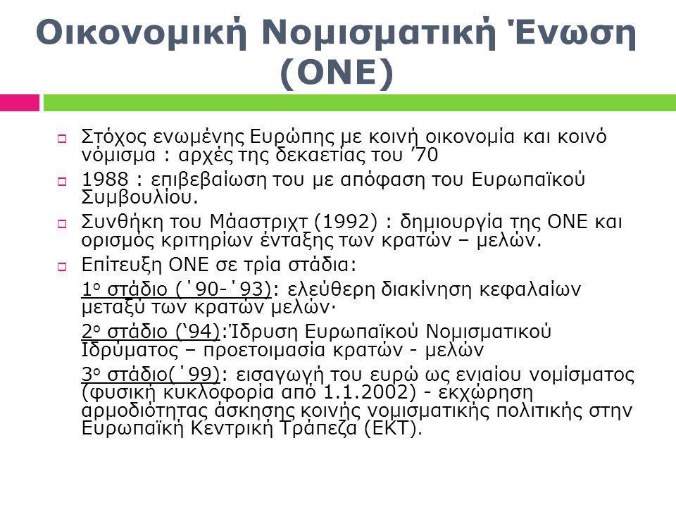 Οικονομική Νομισματική Ένωση (ΟΝΕ)