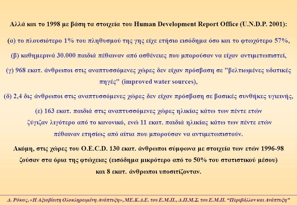 Αλλά και το 1998 με βάση τα στοιχεία του Human Development Report Office (U.N.D.P. 2001):