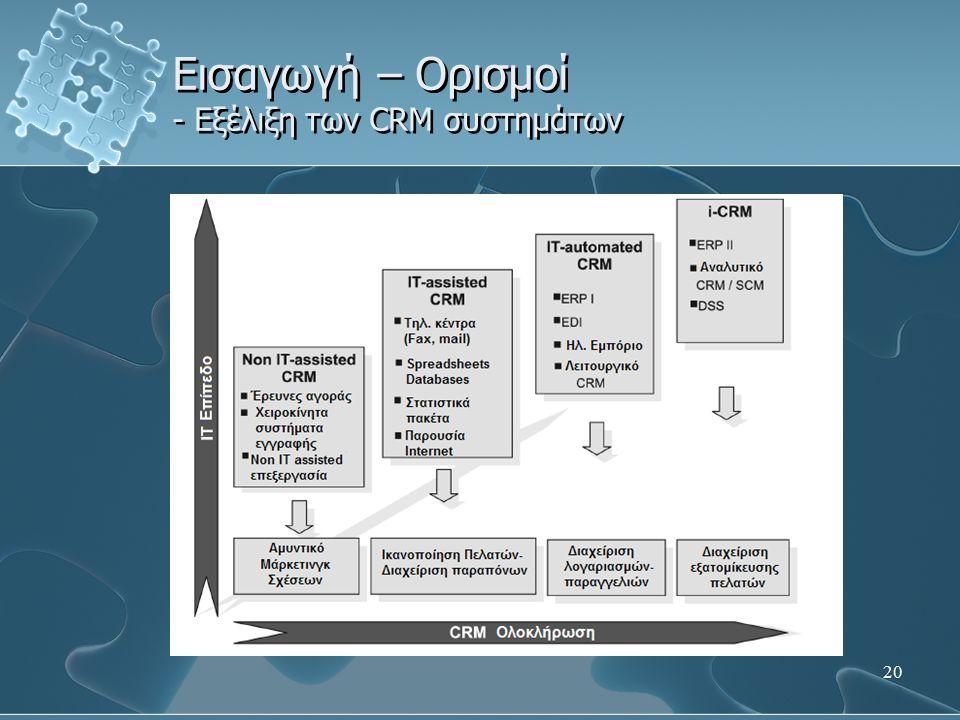 Εισαγωγή – Ορισμοί - Εξέλιξη των CRM συστημάτων