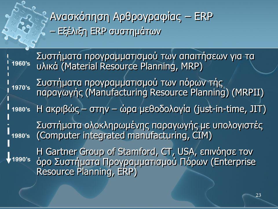 Ανασκόπηση Αρθρογραφίας – ERP – Εξέλιξη ERP συστημάτων