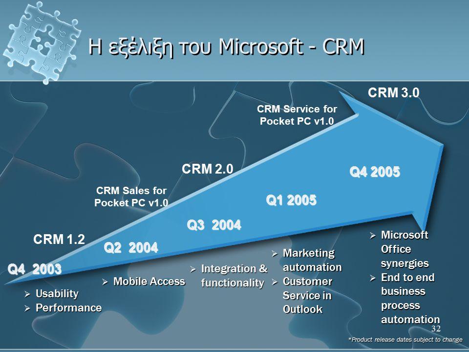 Η εξέλιξη του Microsoft - CRM