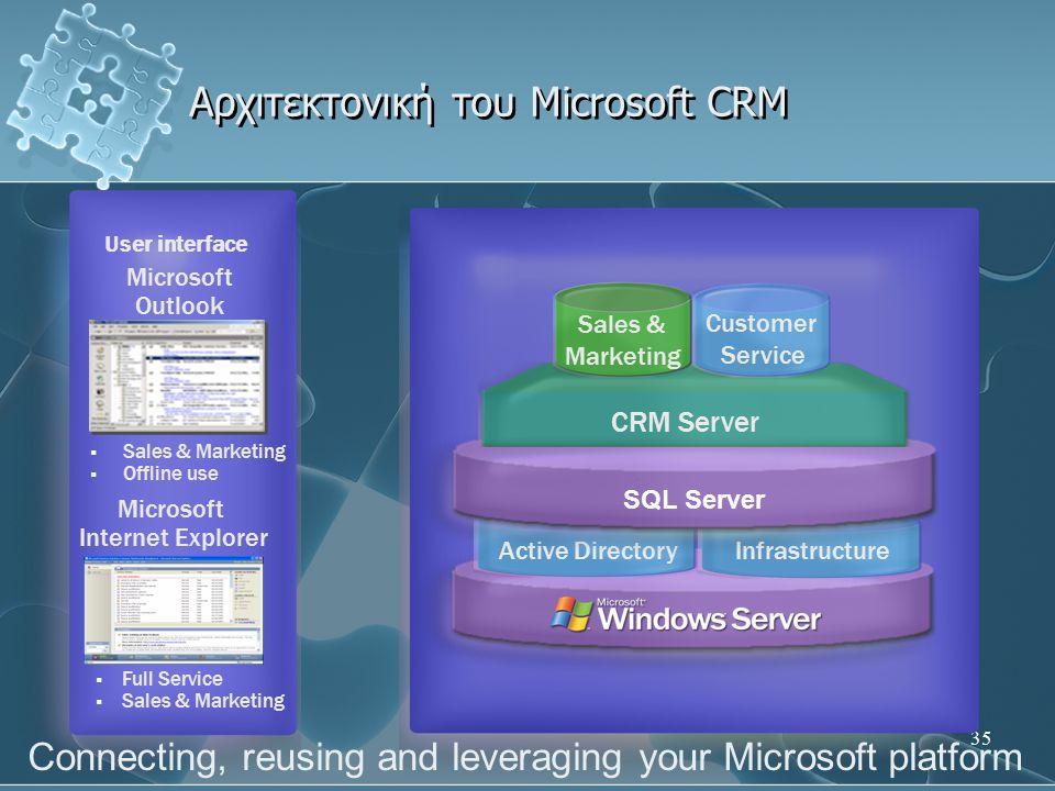 Αρχιτεκτονική του Microsoft CRM
