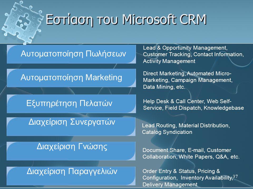 Εστίαση του Microsoft CRM