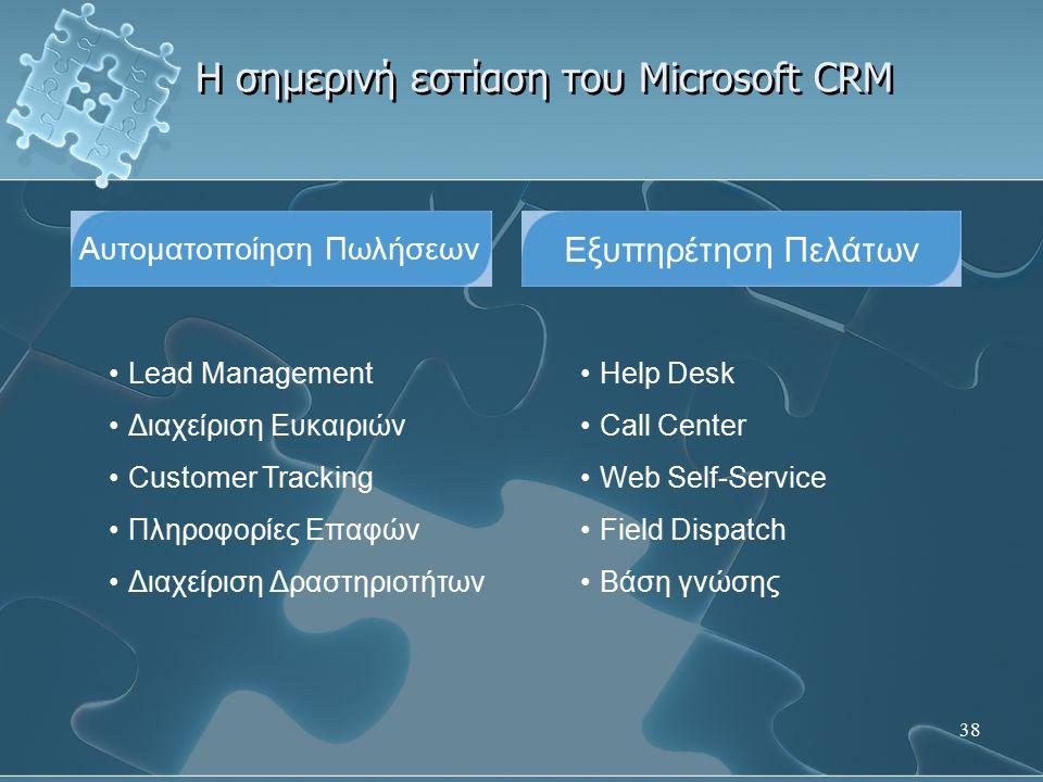 Η σημερινή εστίαση του Microsoft CRM