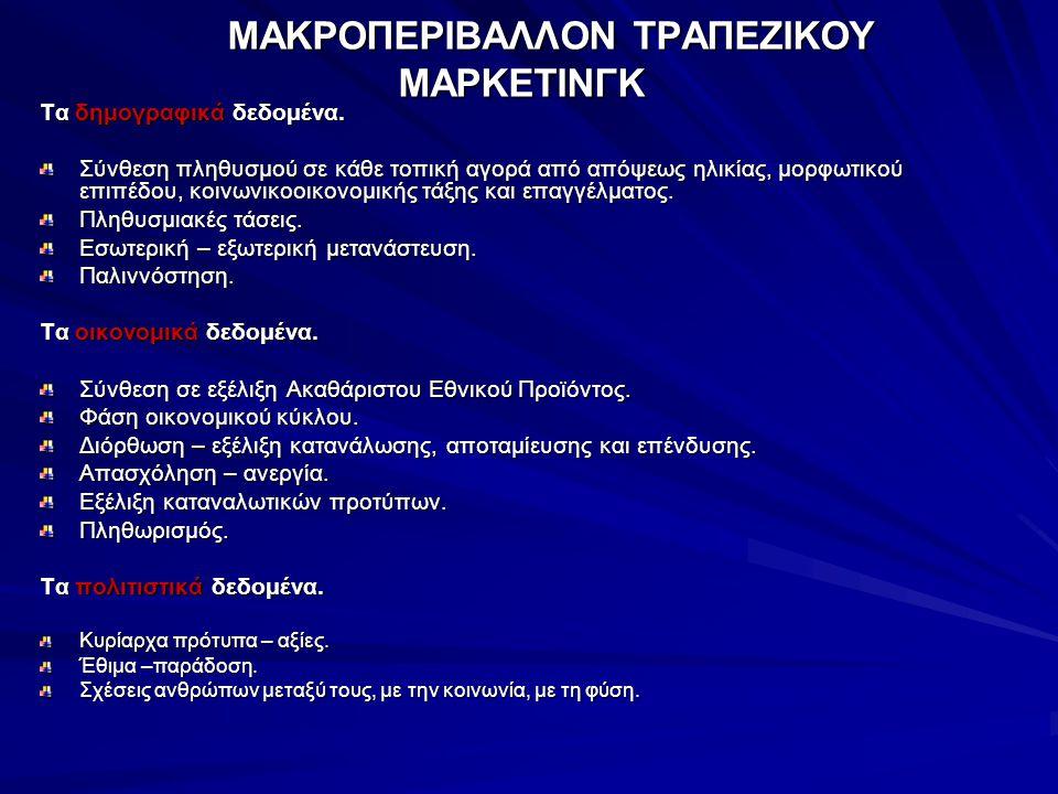 ΜΑΚΡΟΠΕΡΙΒΑΛΛΟΝ ΤΡΑΠΕΖΙΚΟΥ ΜΑΡΚΕΤΙΝΓΚ