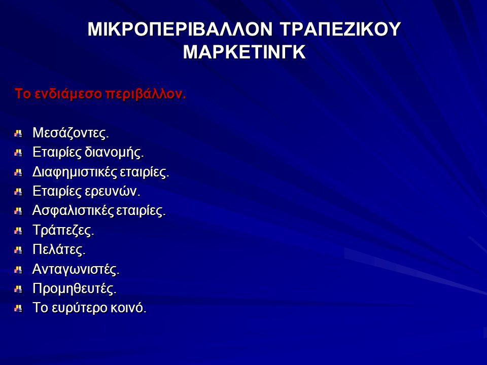 ΜΙΚΡΟΠΕΡΙΒΑΛΛΟΝ ΤΡΑΠΕΖΙΚΟΥ ΜΑΡΚΕΤΙΝΓΚ