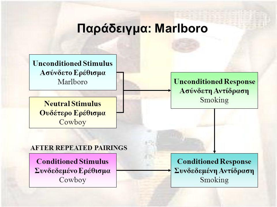 Παράδειγμα: Marlboro Unconditioned Stimulus Ασύνδετο Ερέθισμα Marlboro