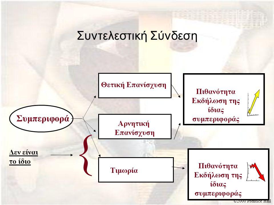 { Συντελεστική Σύνδεση Συμπεριφορά Θετική Επανίσχυση