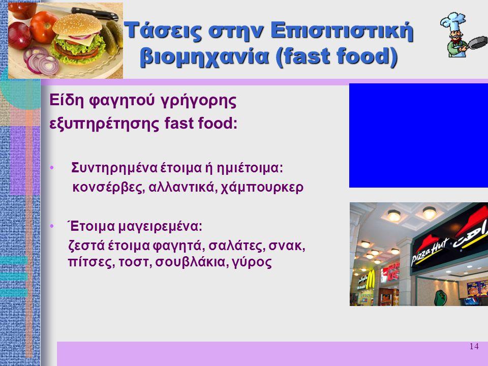 Τάσεις στην Επισιτιστική βιομηχανία (fast food)