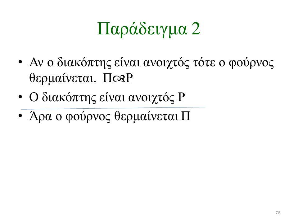 Παράδειγμα 2 Αν ο διακόπτης είναι ανοιχτός τότε ο φούρνος θερμαίνεται. ΠΡ. Ο διακόπτης είναι ανοιχτός Ρ.