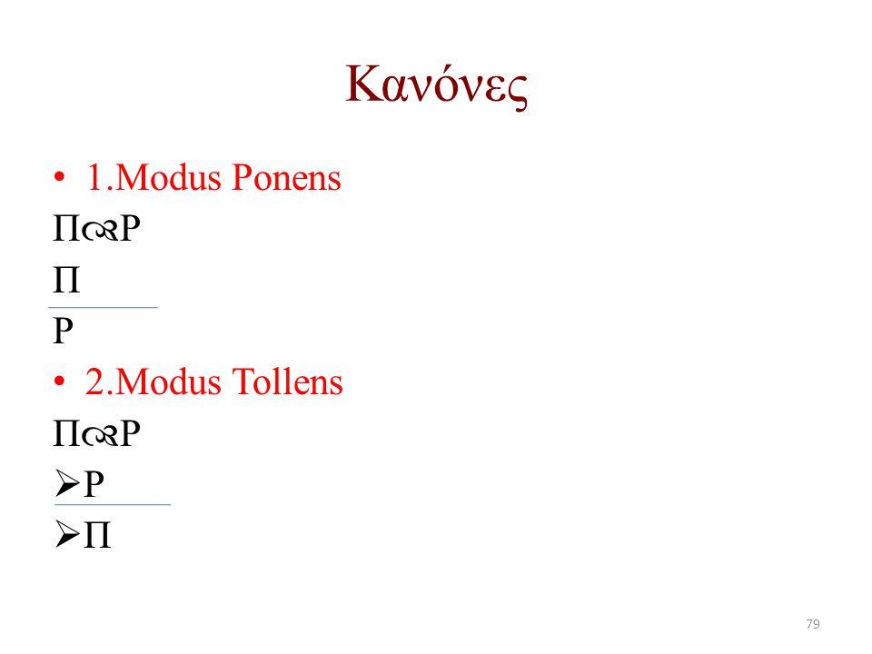 Κανόνες 1.Modus Ponens ΠΡ Π Ρ 2.Modus Tollens Ρ Π