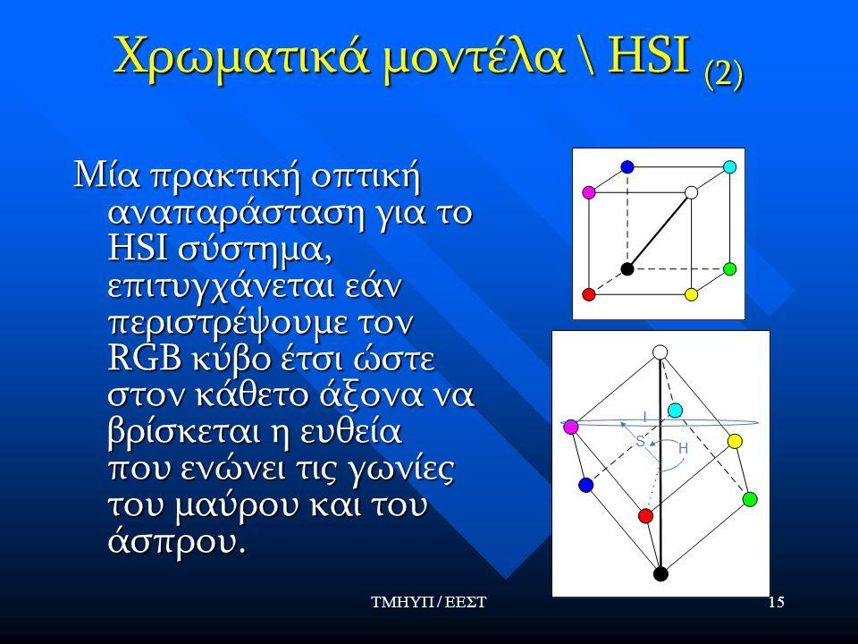 Χρωματικά μοντέλα \ HSI (2)