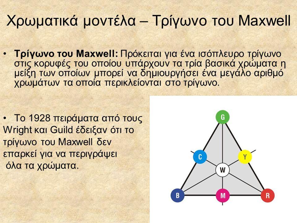 Χρωματικά μοντέλα – Τρίγωνο του Maxwell