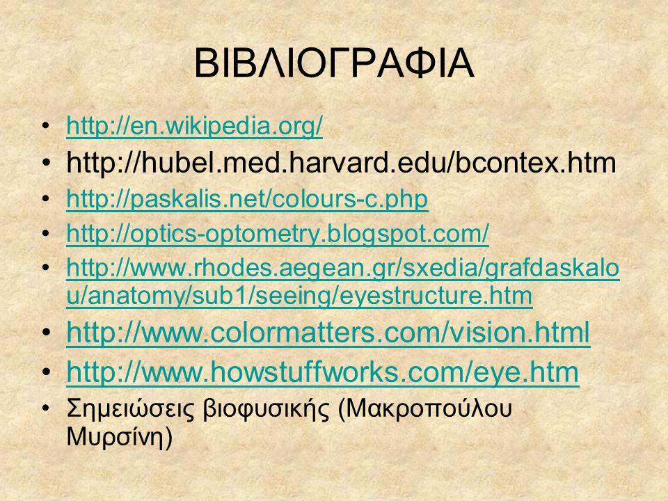 ΒΙΒΛΙΟΓΡΑΦΙΑ http://hubel.med.harvard.edu/bcontex.htm