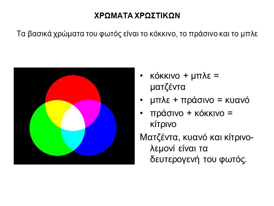 κόκκινο + μπλε = ματζέντα μπλε + πράσινο = κυανό