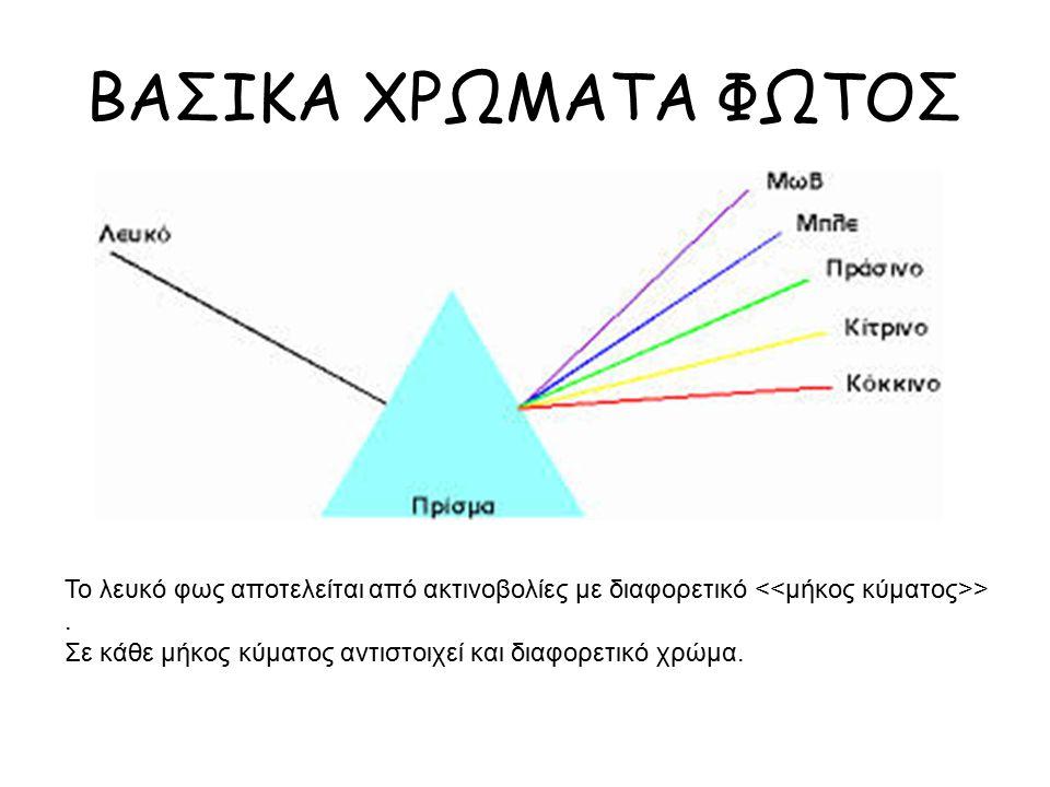 ΒΑΣΙΚΑ ΧΡΩΜΑΤΑ ΦΩΤΟΣ Το λευκό φως αποτελείται από ακτινοβολίες με διαφορετικό <<μήκος κύματος>> .