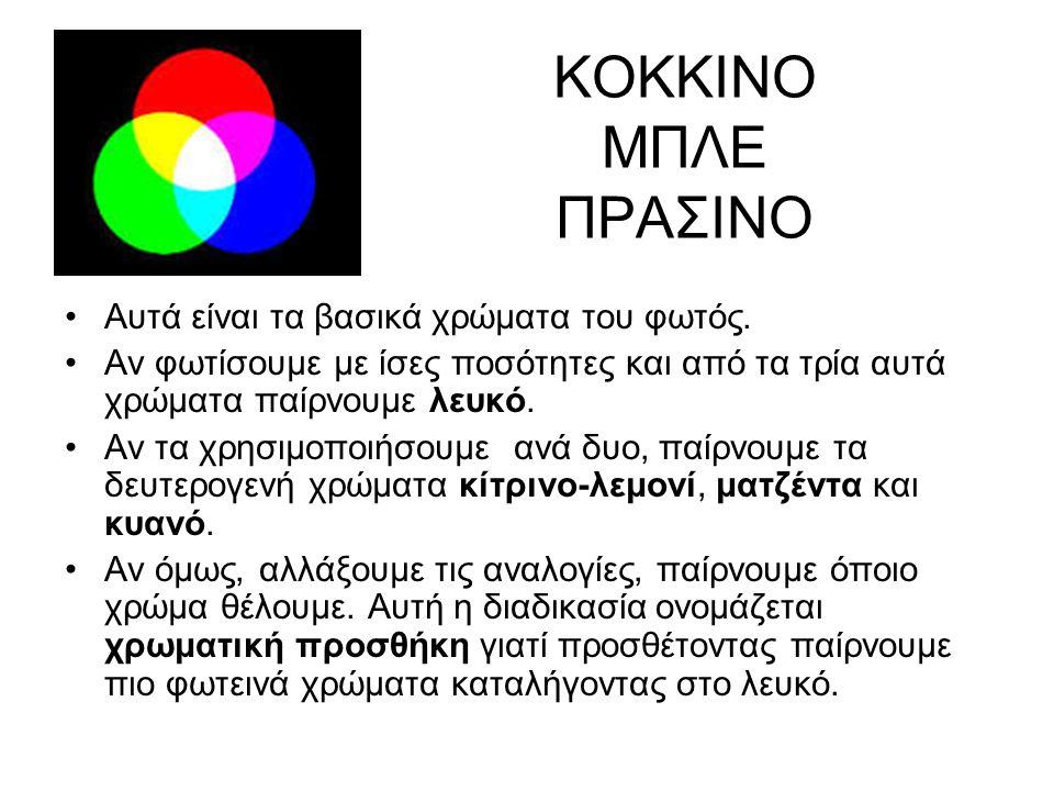 ΚΟΚΚΙΝΟ ΜΠΛΕ ΠΡΑΣΙΝΟ Αυτά είναι τα βασικά χρώματα του φωτός.