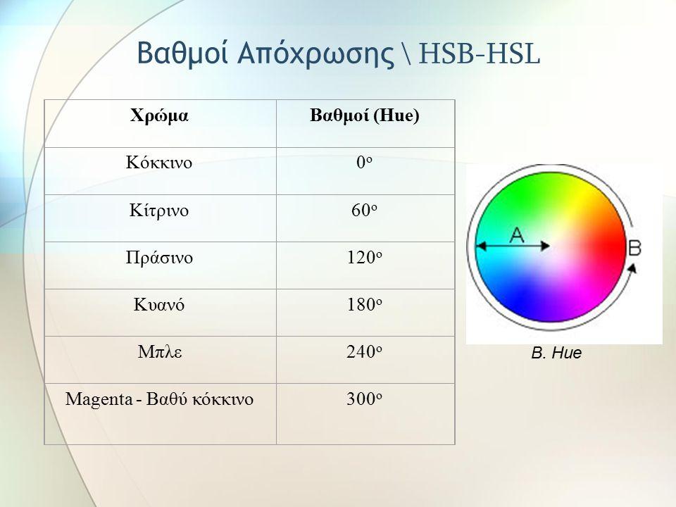 Βαθμοί Απόχρωσης \ HSB-HSL