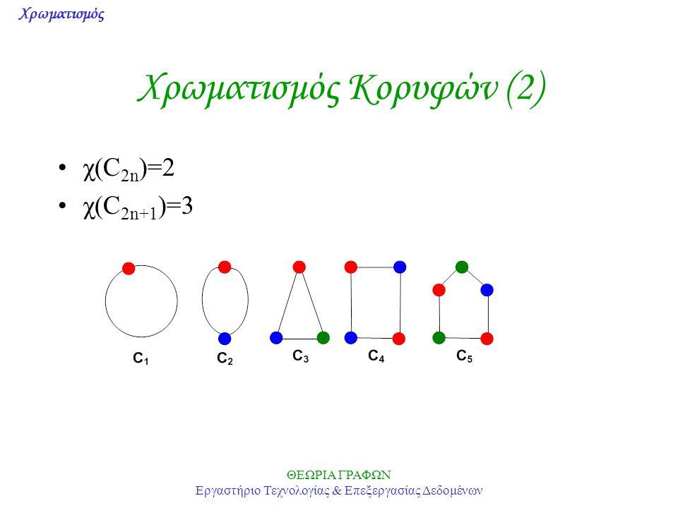 Χρωματισμός Κορυφών (2)