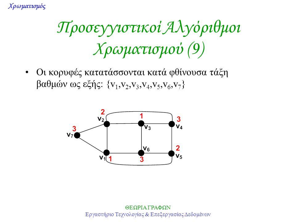 Προσεγγιστικοί Αλγόριθμοι Χρωματισμού (9)
