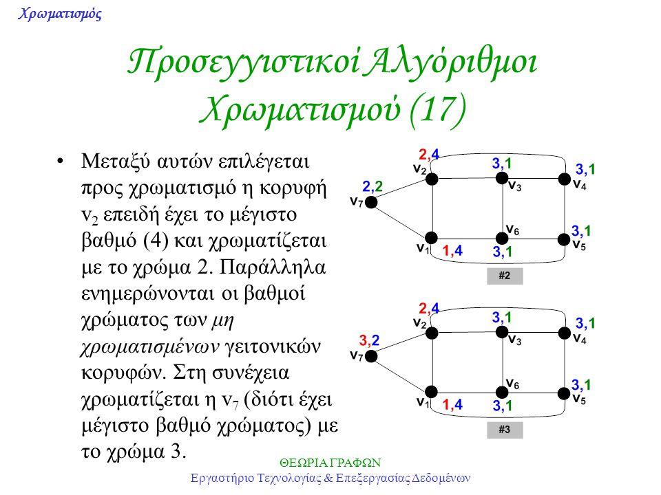 Προσεγγιστικοί Αλγόριθμοι Χρωματισμού (17)