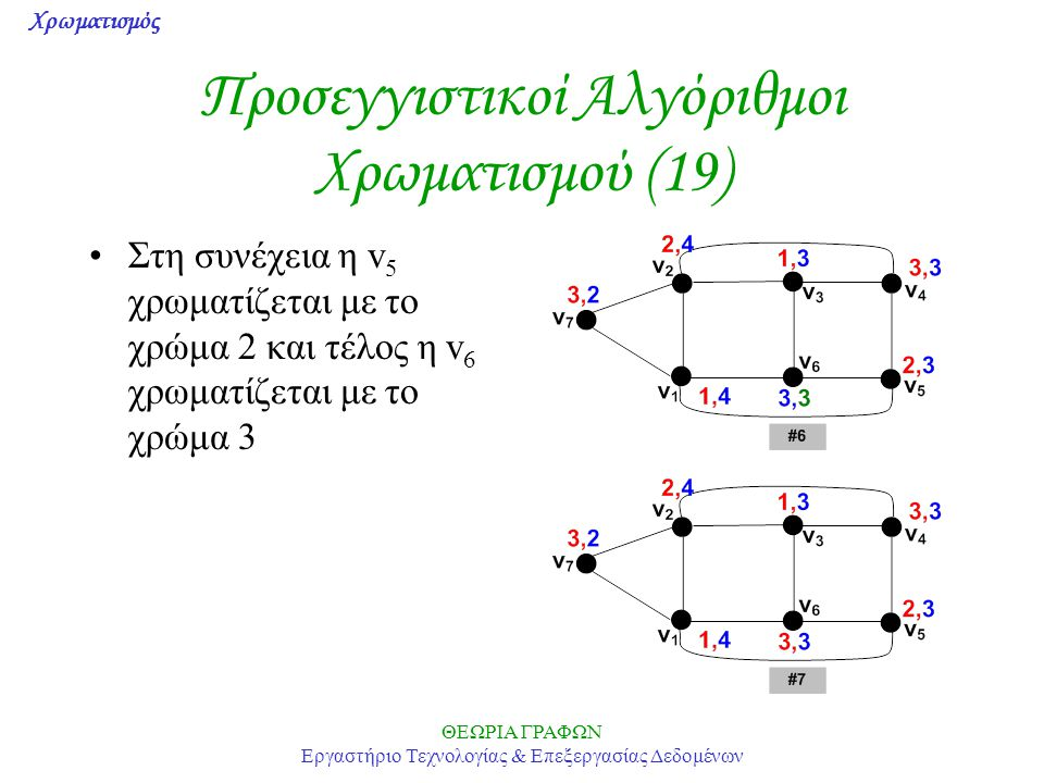 Προσεγγιστικοί Αλγόριθμοι Χρωματισμού (19)