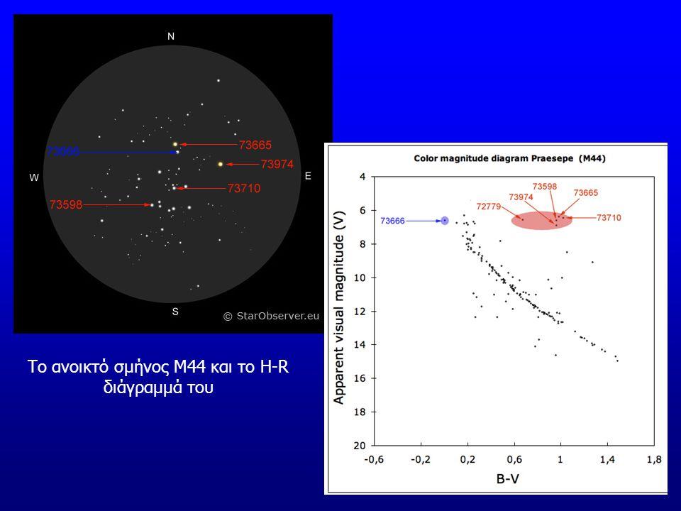 Το ανοικτό σμήνος Μ44 και το H-R διάγραμμά του