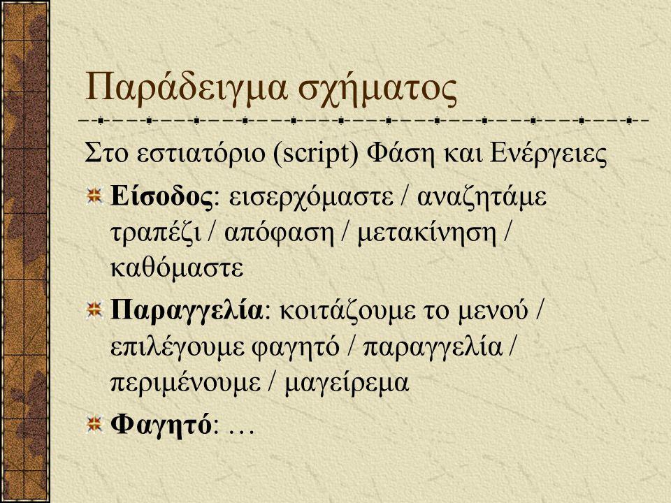 Παράδειγμα σχήματος Στο εστιατόριο (script) Φάση και Ενέργειες