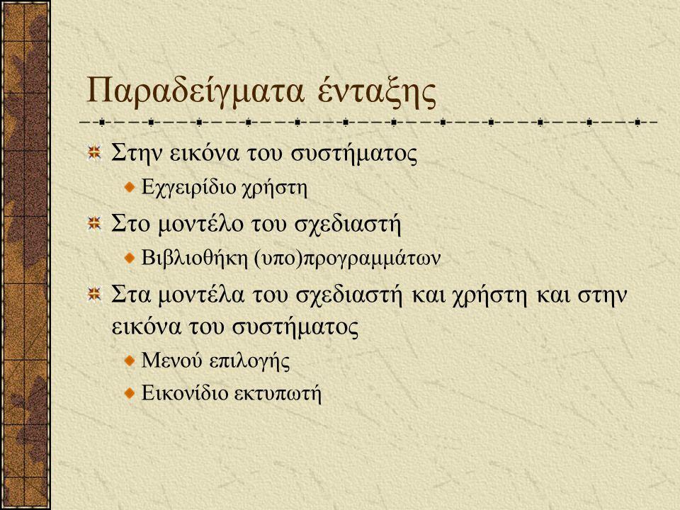 Παραδείγματα ένταξης Στην εικόνα του συστήματος