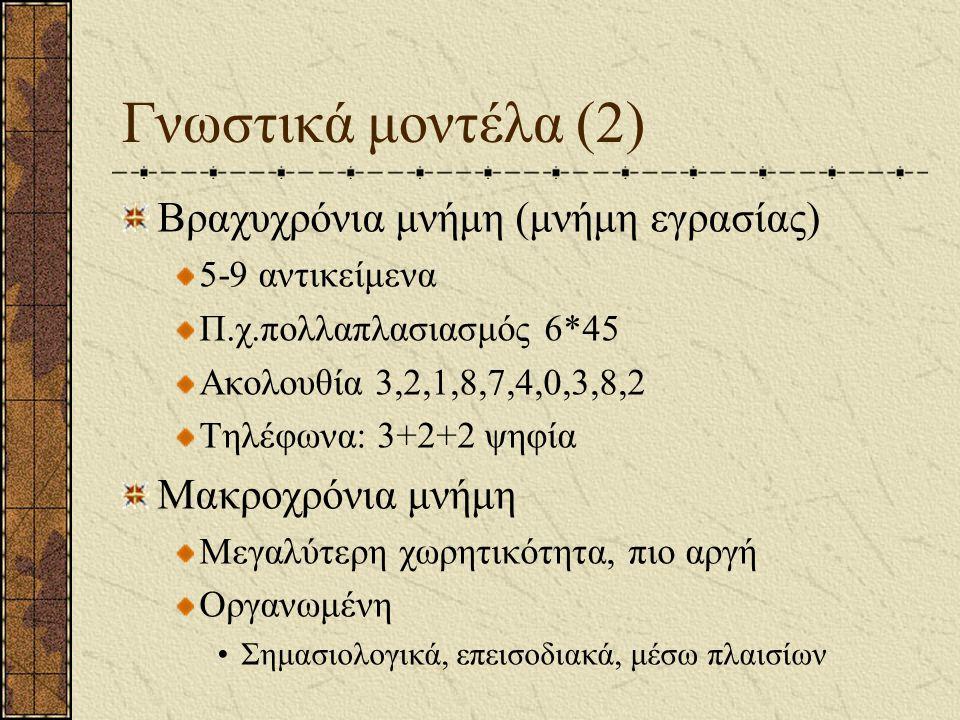 Γνωστικά μοντέλα (2) Βραχυχρόνια μνήμη (μνήμη εγρασίας)
