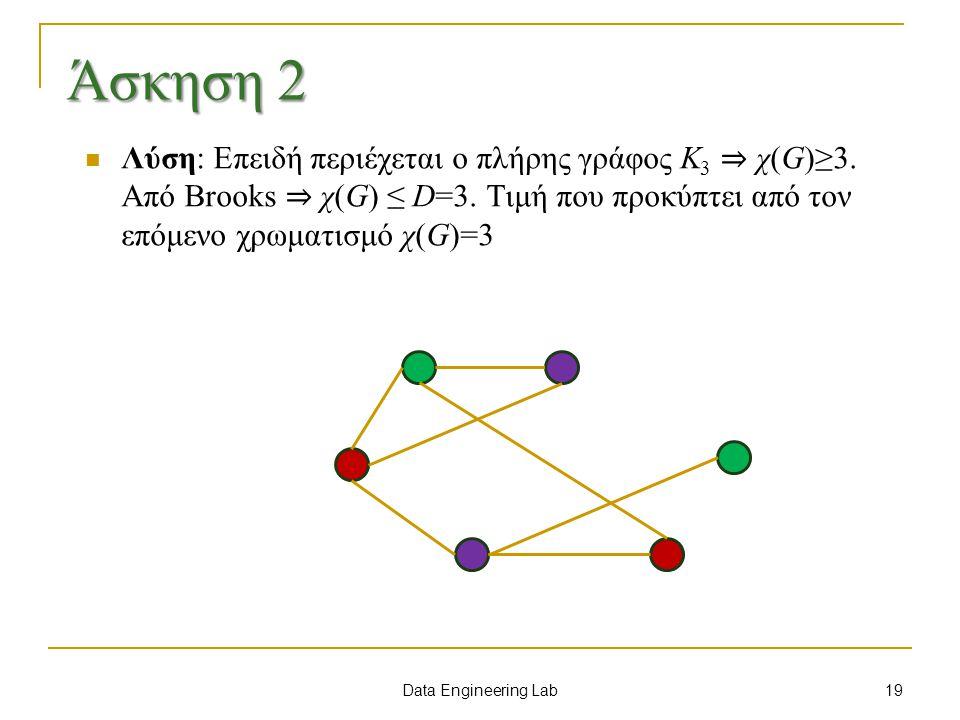 Άσκηση 2 Λύση: Επειδή περιέχεται ο πλήρης γράφος K3 ⇒ χ(G)≥3. Από Brooks ⇒ χ(G) ≤ D=3. Τιμή που προκύπτει από τον επόμενο χρωματισμό χ(G)=3.