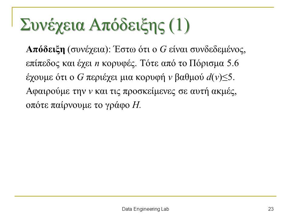 Συνέχεια Απόδειξης (1)
