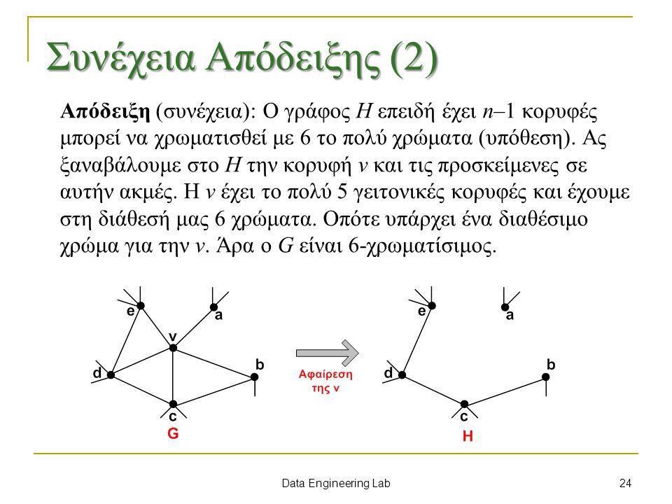 Συνέχεια Απόδειξης (2)