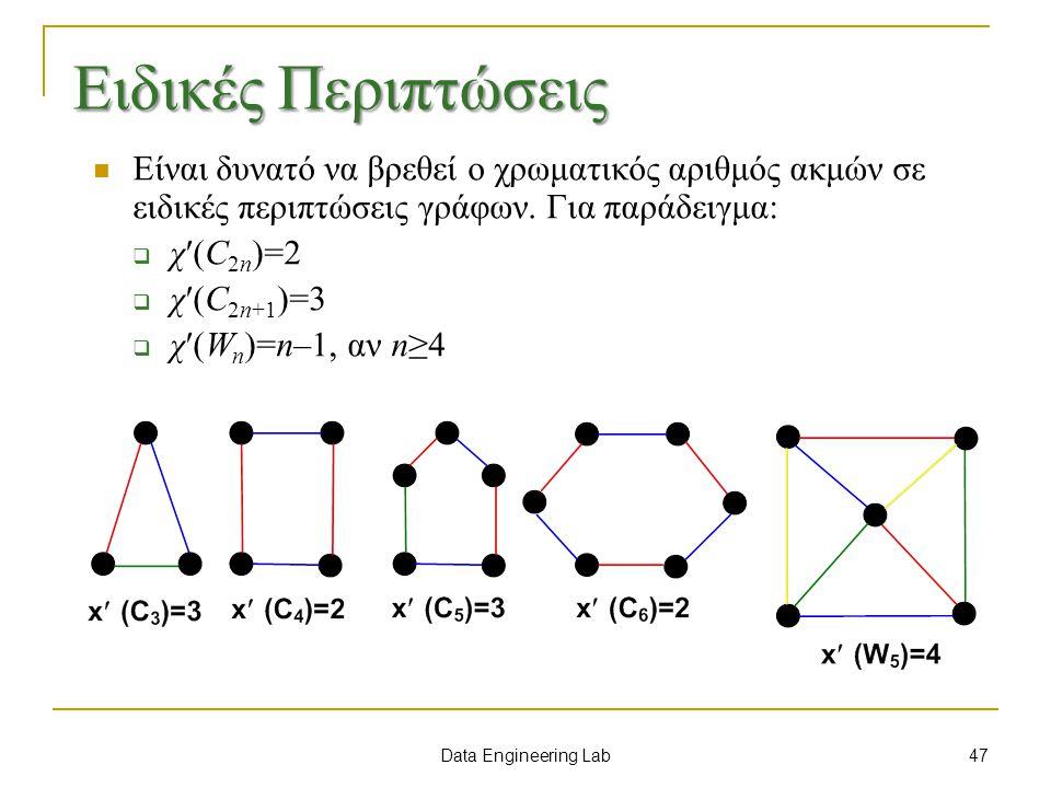 Ειδικές Περιπτώσεις Είναι δυνατό να βρεθεί ο χρωματικός αριθμός ακμών σε ειδικές περιπτώσεις γράφων. Για παράδειγμα: