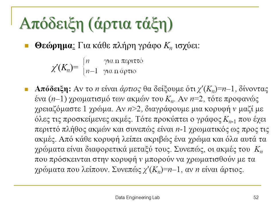 Απόδειξη (άρτια τάξη) Θεώρημα: Για κάθε πλήρη γράφο Kn ισχύει: χ(Kn)=