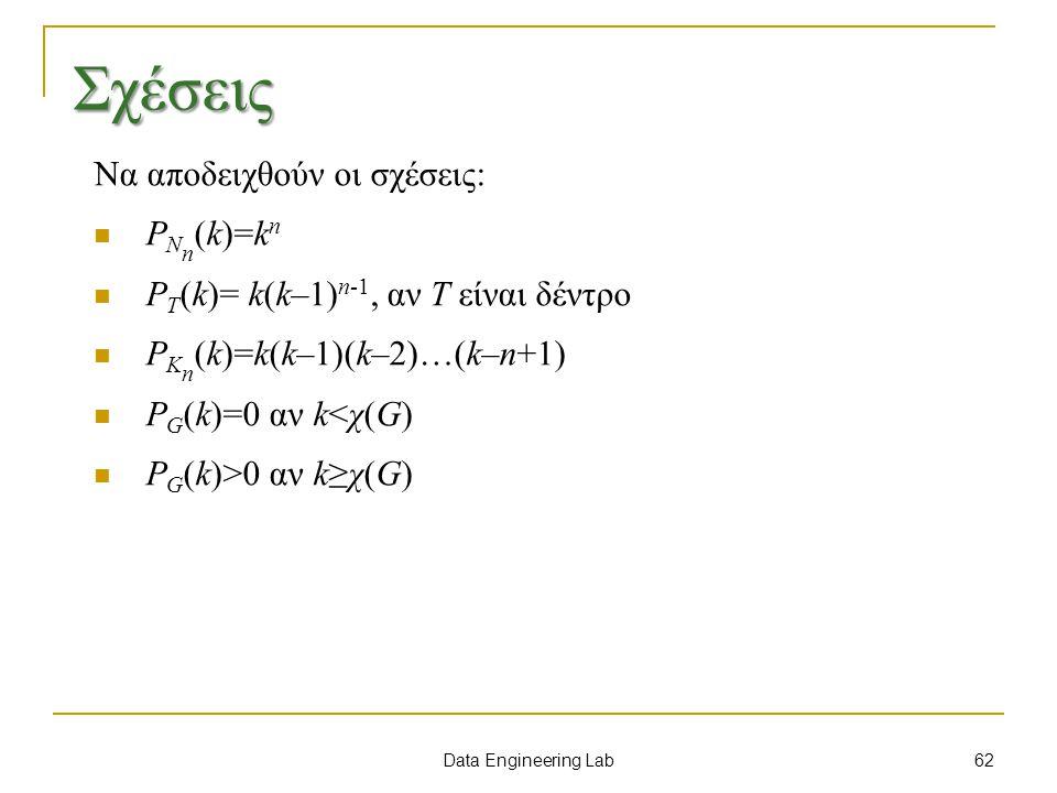 Σχέσεις Να αποδειχθούν οι σχέσεις: PNn(k)=kn