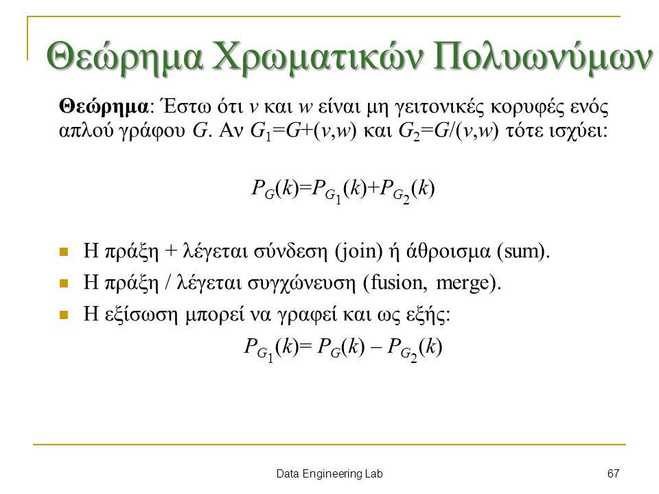 Θεώρημα Χρωματικών Πολυωνύμων