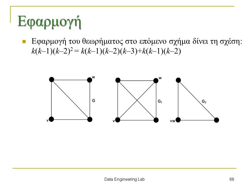 Εφαρμογή Εφαρμογή του θεωρήματος στο επόμενο σχήμα δίνει τη σχέση: k(k–1)(k–2)2 = k(k–1)(k–2)(k–3)+k(k–1)(k–2)